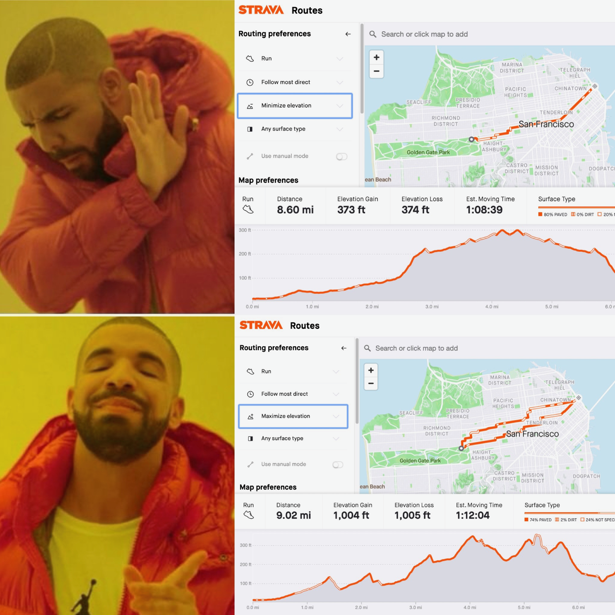 MAXIMIZE ELEVATION in Strava