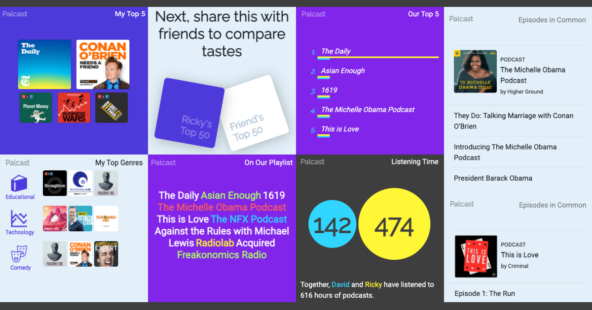Discover new podcasts and compare your podcast taste profile with friends